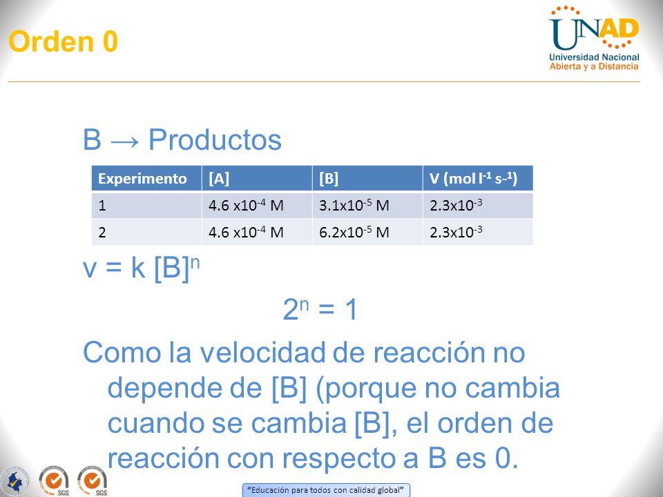Orden 0 B → Productos v = k [B]n 2n = 1